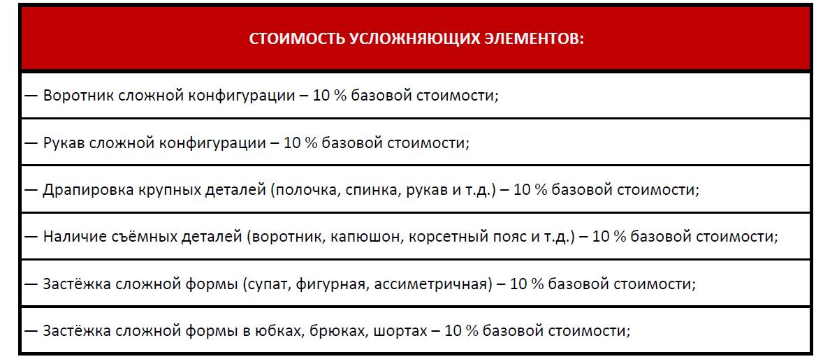 усл.эл 29.09.19с